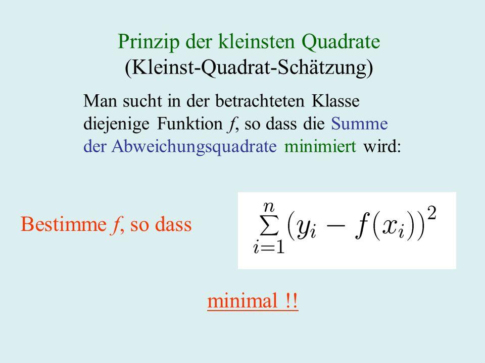 Prinzip der kleinsten Quadrate (Kleinst-Quadrat-Schätzung)
