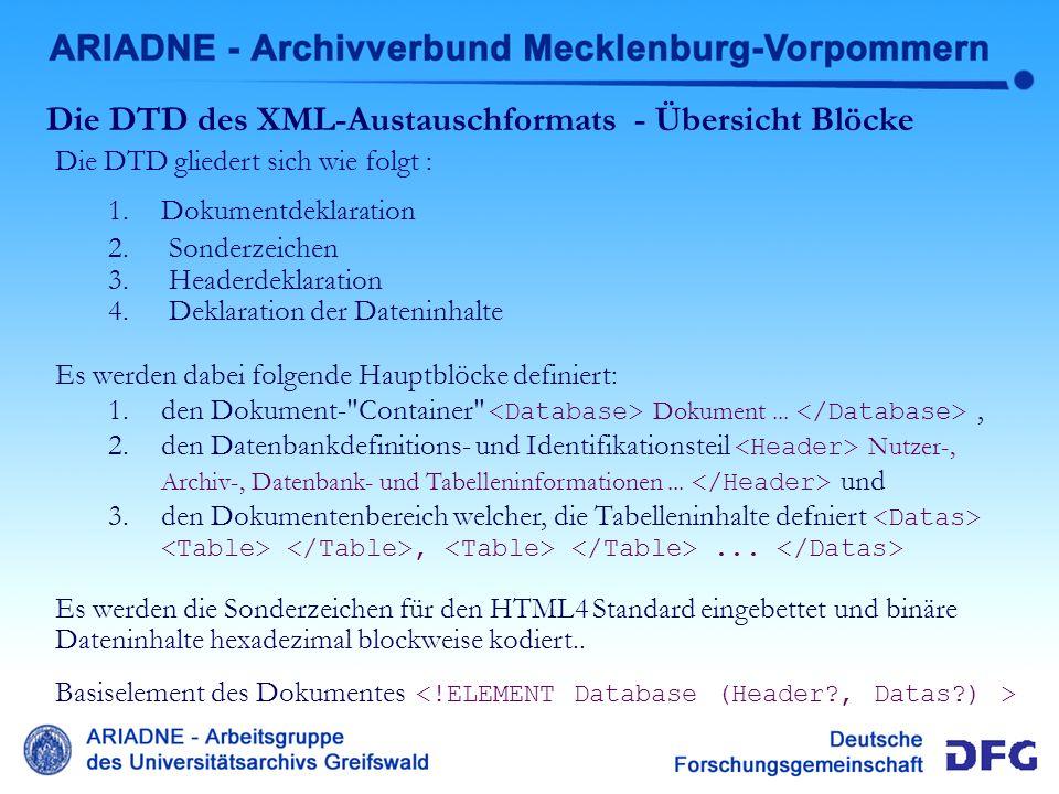 Die DTD des XML-Austauschformats - Übersicht Blöcke