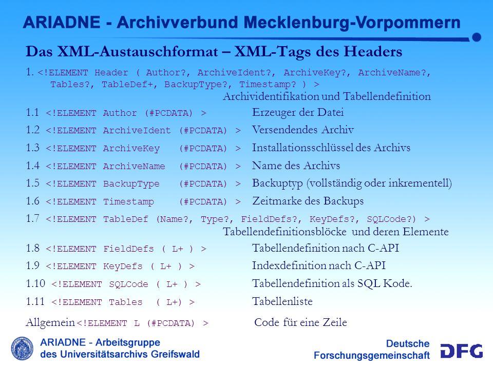 Das XML-Austauschformat – XML-Tags des Headers
