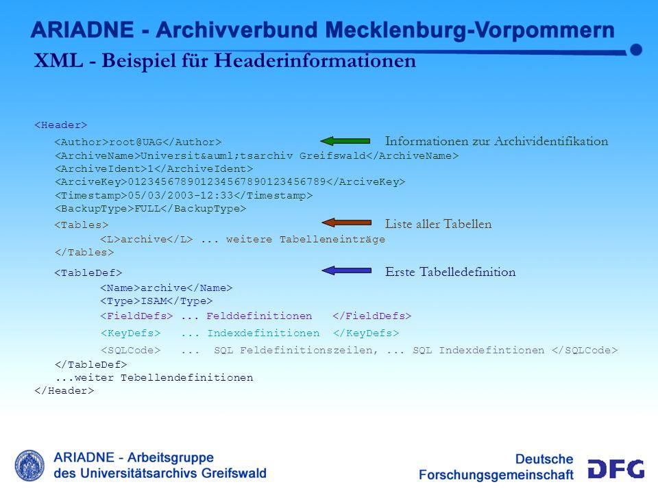 XML - Beispiel für Headerinformationen