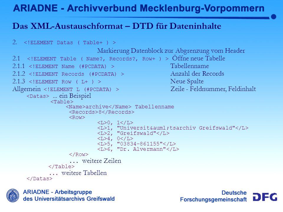 Das XML-Austauschformat – DTD für Dateninhalte