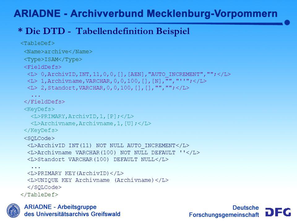 * Die DTD - Tabellendefinition Beispiel
