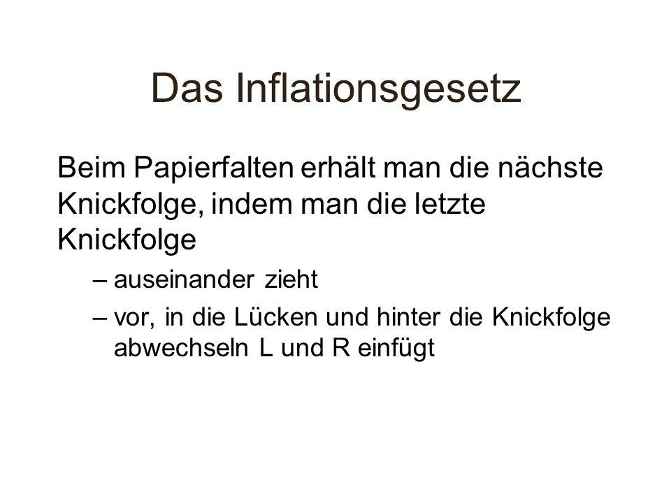 Das InflationsgesetzBeim Papierfalten erhält man die nächste Knickfolge, indem man die letzte Knickfolge.