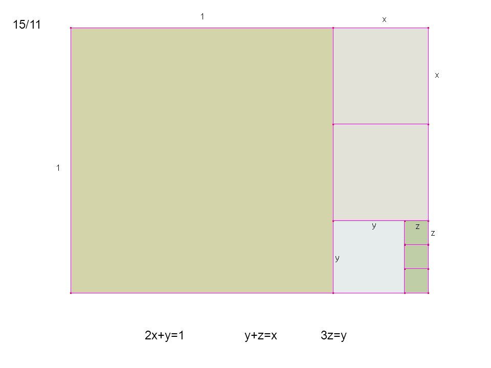 15/11 2x+y=1 y+z=x 3z=y