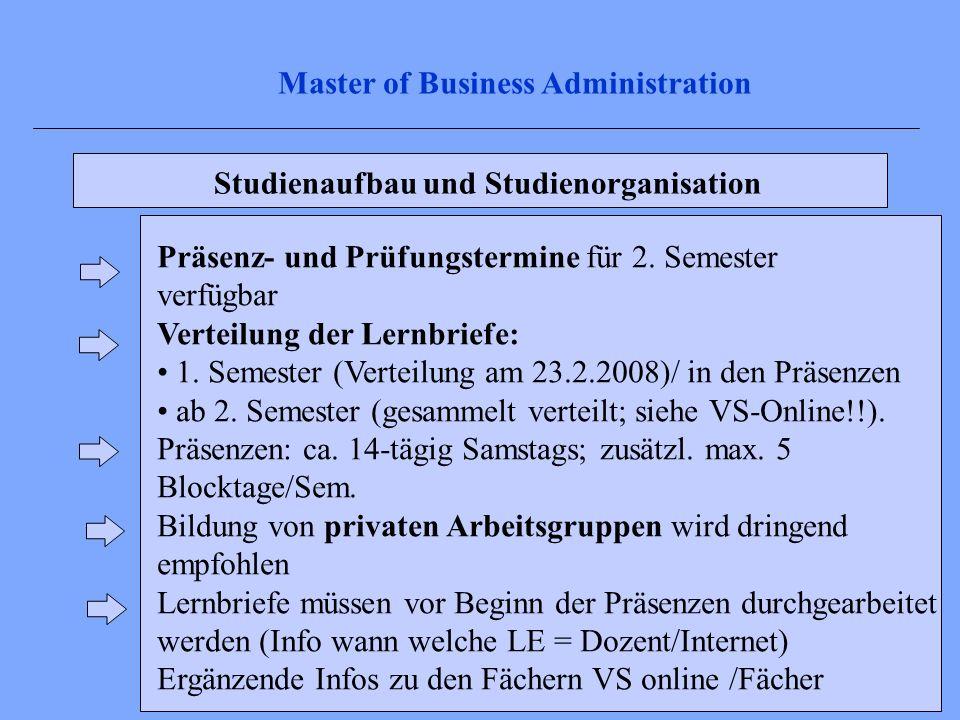 Studienaufbau und Studienorganisation