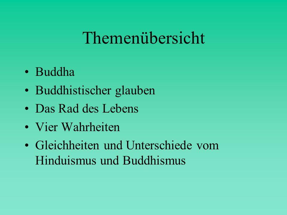 Themenübersicht Buddha Buddhistischer glauben Das Rad des Lebens