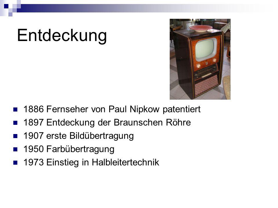 Entdeckung 1886 Fernseher von Paul Nipkow patentiert