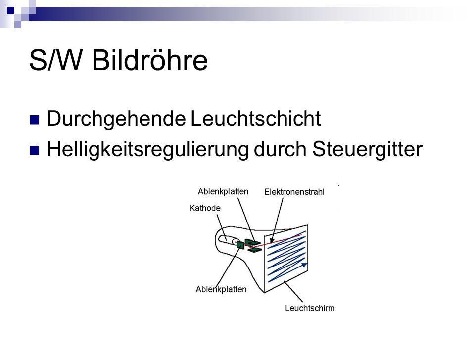 S/W Bildröhre Durchgehende Leuchtschicht