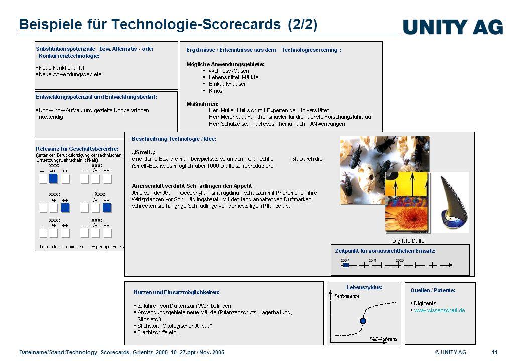 Beispiele für Technologie-Scorecards (2/2)
