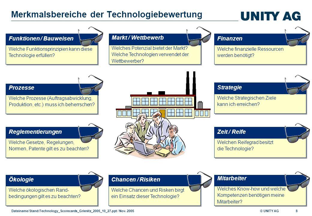 Merkmalsbereiche der Technologiebewertung