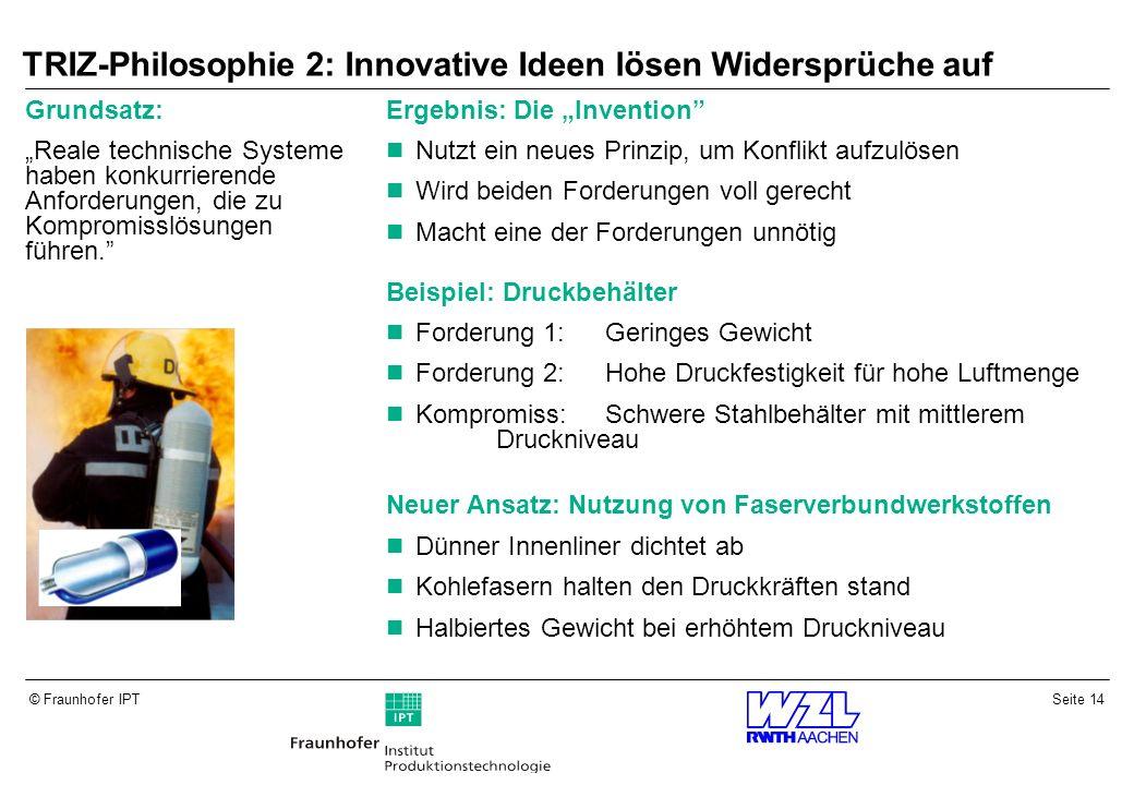 TRIZ-Philosophie 2: Innovative Ideen lösen Widersprüche auf