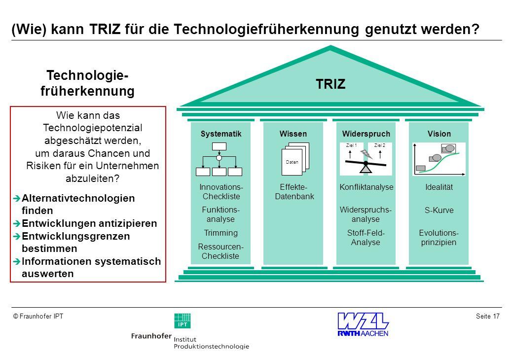 (Wie) kann TRIZ für die Technologiefrüherkennung genutzt werden
