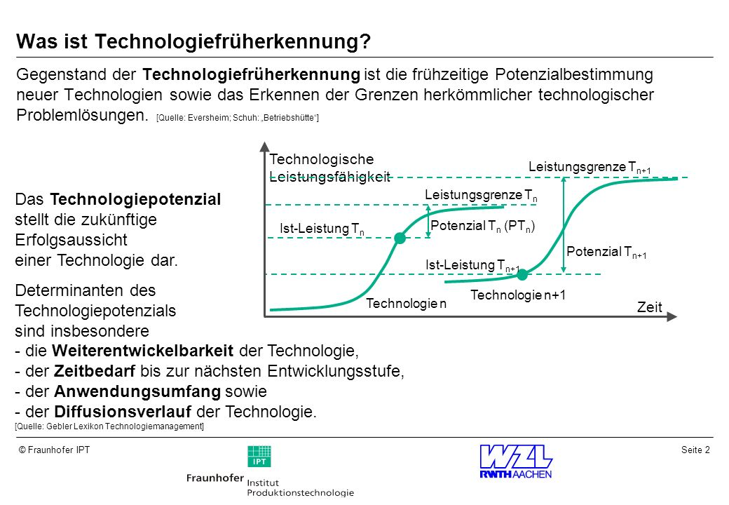 Was ist Technologiefrüherkennung