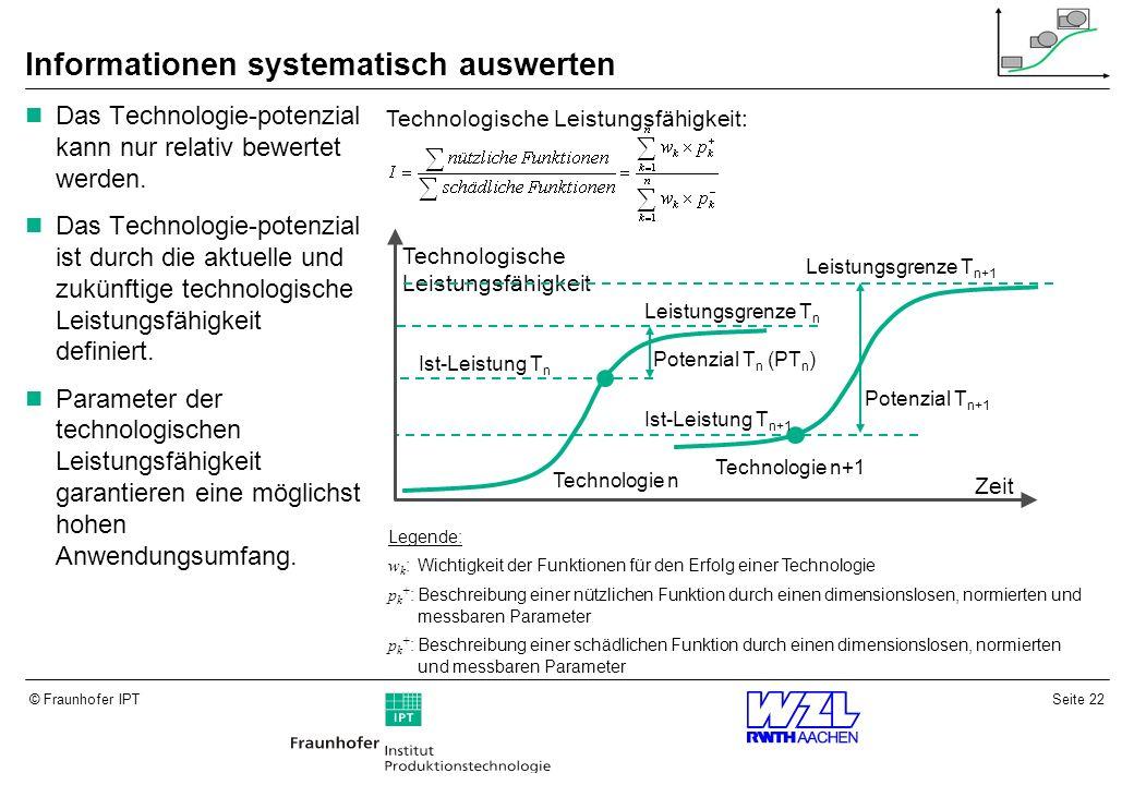 Informationen systematisch auswerten