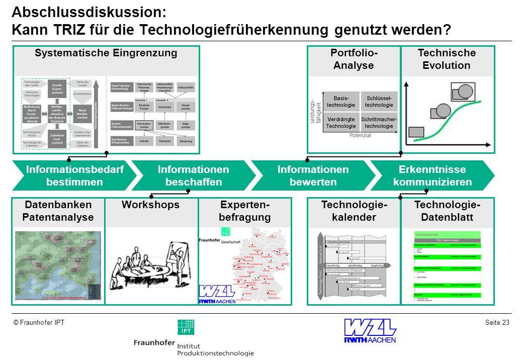 Abschlussdiskussion: Kann TRIZ für die Technologiefrüherkennung genutzt werden