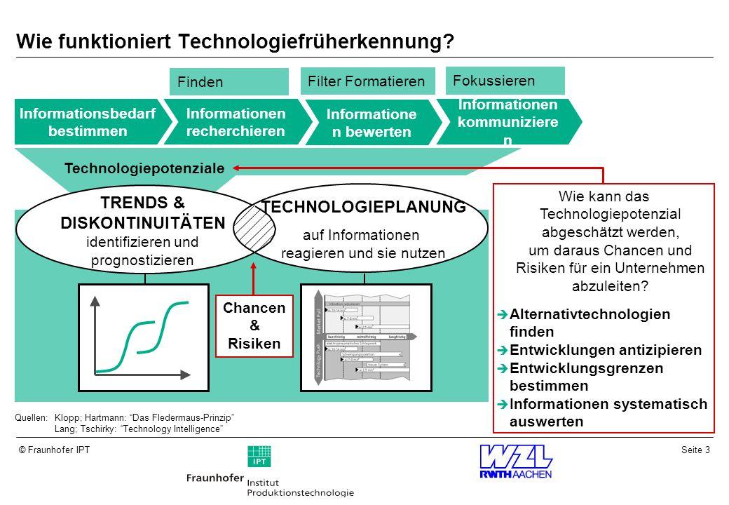 Wie funktioniert Technologiefrüherkennung