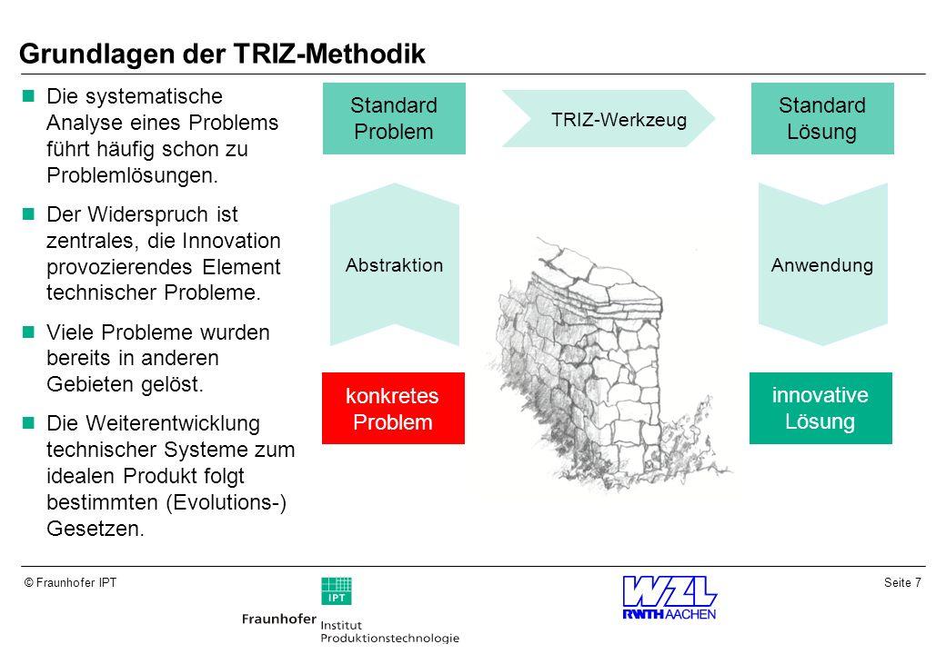 Grundlagen der TRIZ-Methodik