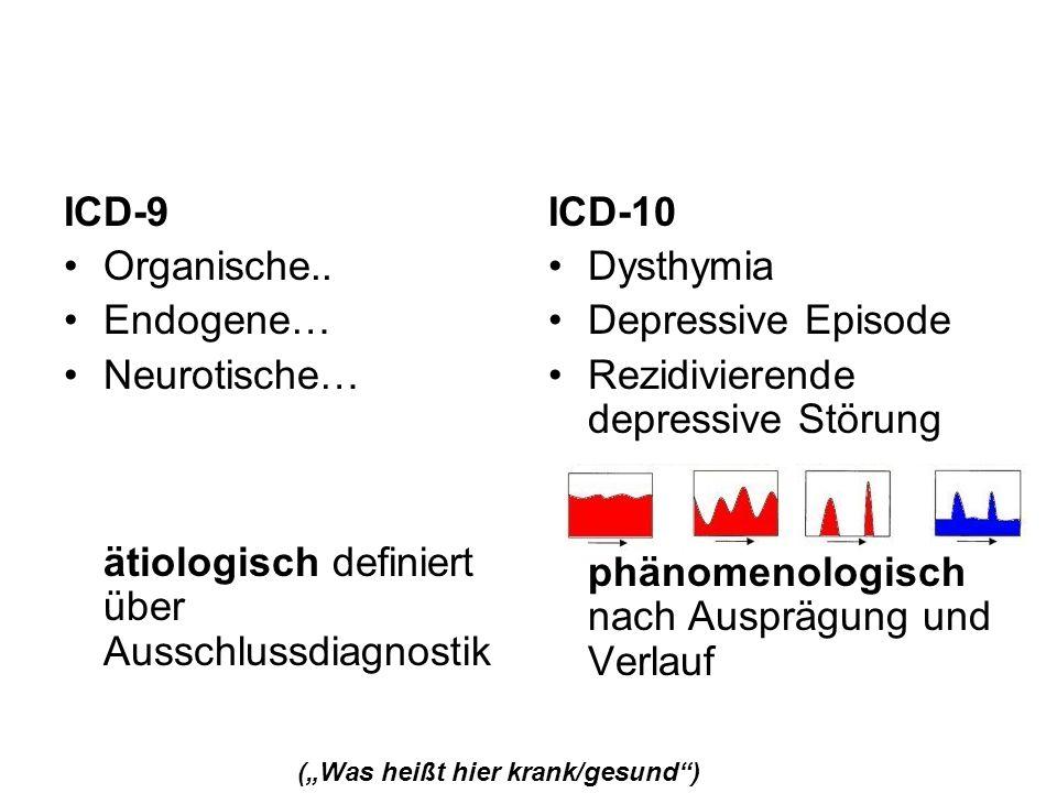 ätiologisch definiert über Ausschlussdiagnostik ICD-10 Dysthymia