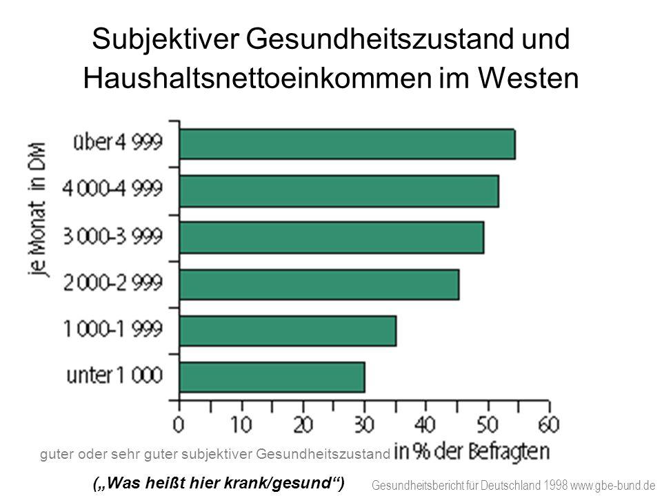 Subjektiver Gesundheitszustand und Haushaltsnettoeinkommen im Westen