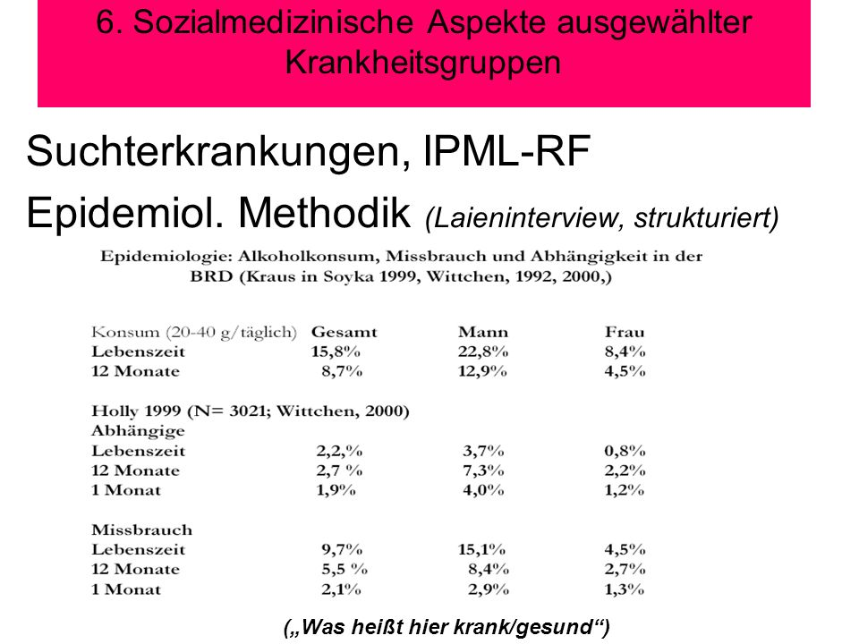 6. Sozialmedizinische Aspekte ausgewählter Krankheitsgruppen