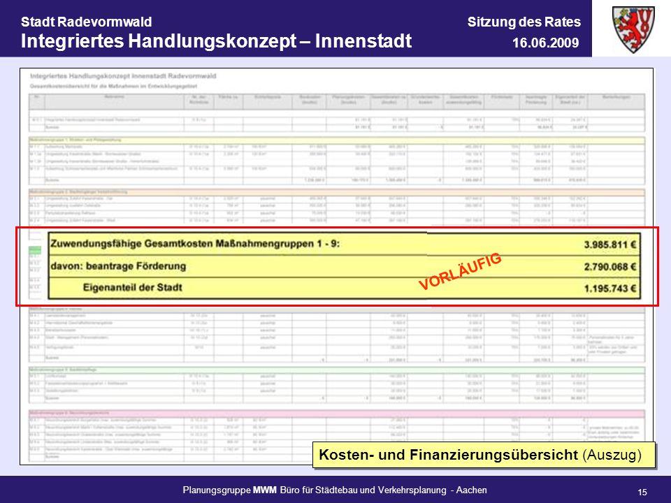 VORLÄUFIG Kosten- und Finanzierungsübersicht (Auszug)