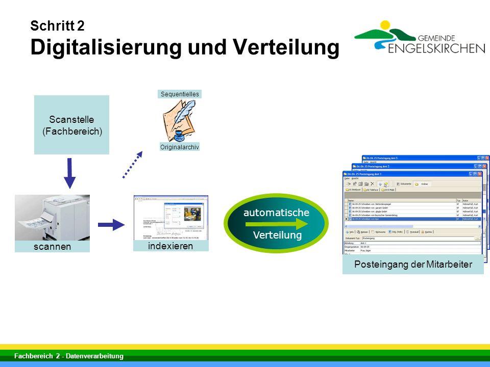 Schritt 2 Digitalisierung und Verteilung