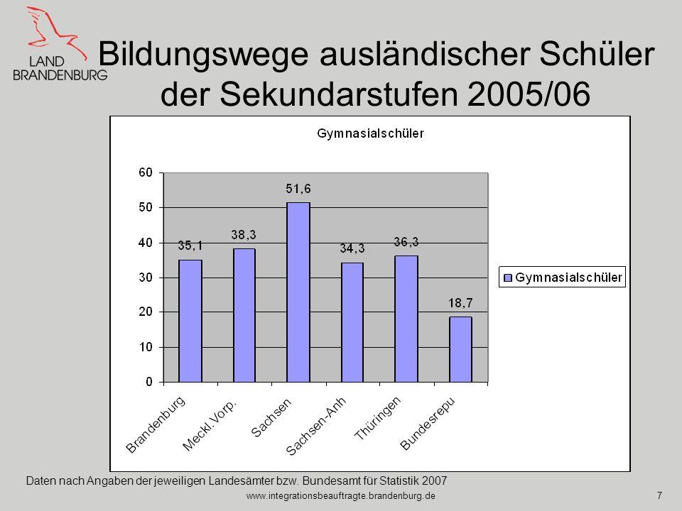 Bildungswege ausländischer Schüler der Sekundarstufen 2005/06