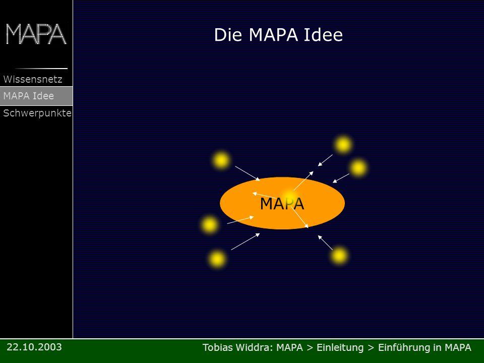Die MAPA Idee MAPA