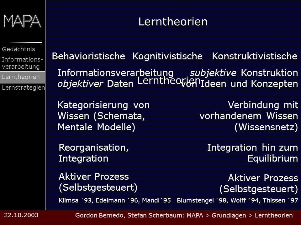 Lerntheorien Lerntheorien Behavioristische Kognitivistische