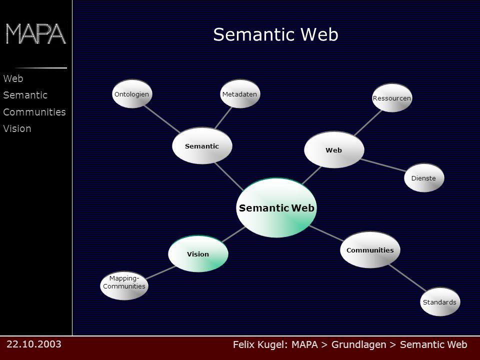 Semantic Web Semantic Web Ontologien Metadaten Ressourcen Semantic Web