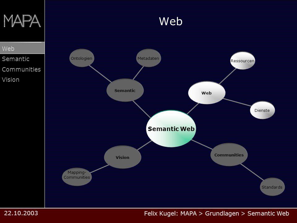 Web Semantic Web Ontologien Metadaten Ressourcen Semantic Web Dienste