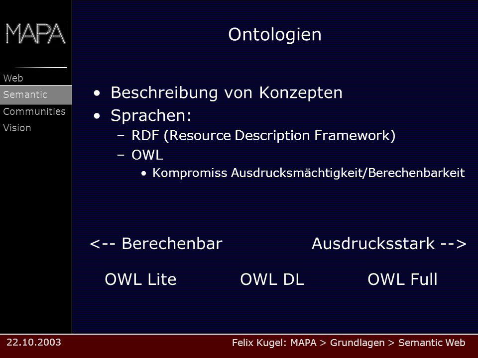 Ontologien Beschreibung von Konzepten Sprachen: <-- Berechenbar