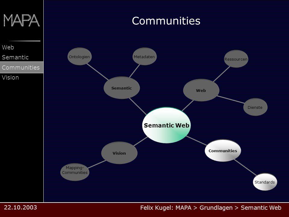 Communities Semantic Web Ontologien Metadaten Ressourcen Semantic Web