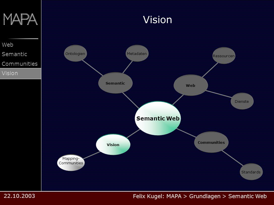 Vision Semantic Web Ontologien Metadaten Ressourcen Semantic Web