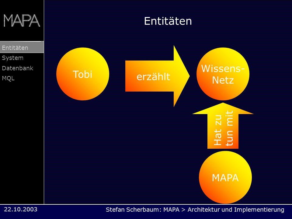 Entitäten Wissens- Tobi erzählt Netz Hat zu tun mit MAPA