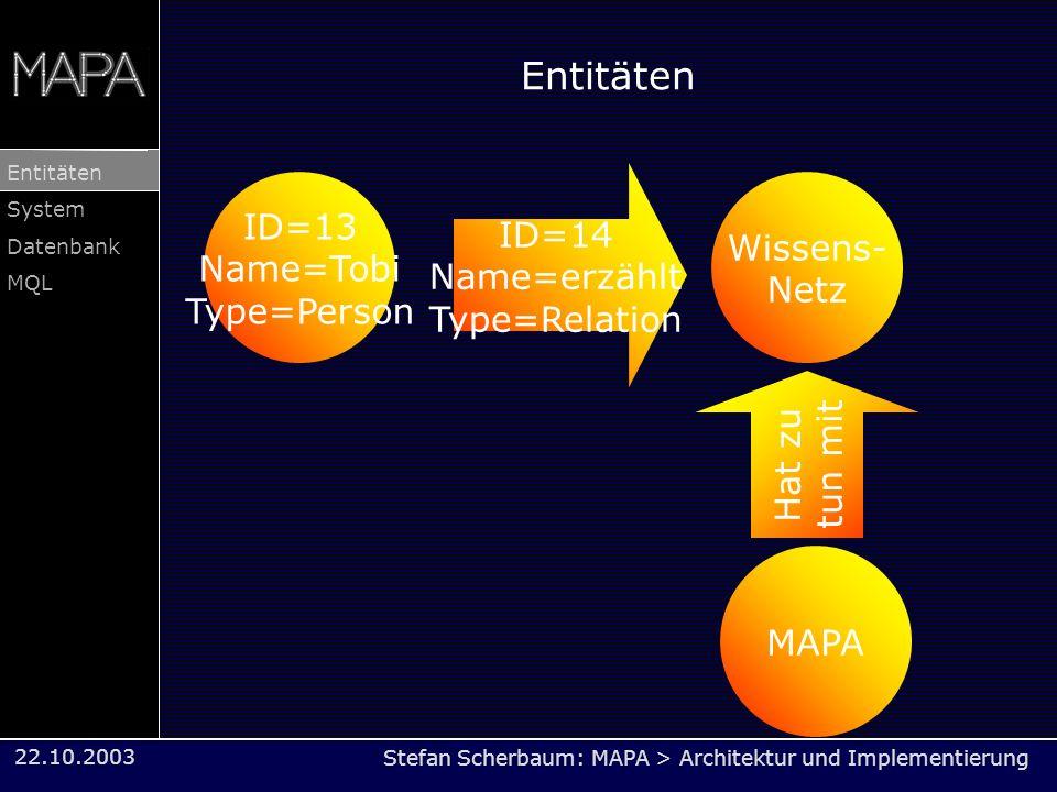 Entitäten ID=14 Name=erzählt Type=Relation ID=13 Name=Tobi Type=Person