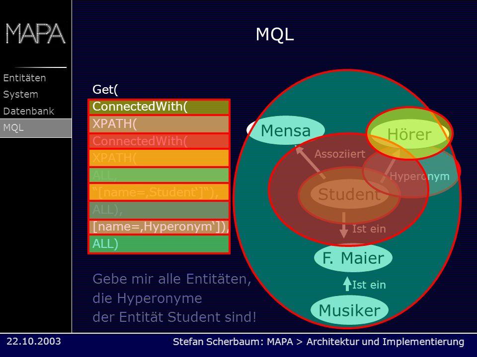 MQL Mensa Hörer Student F. Maier Musiker Gebe mir alle Entitäten,