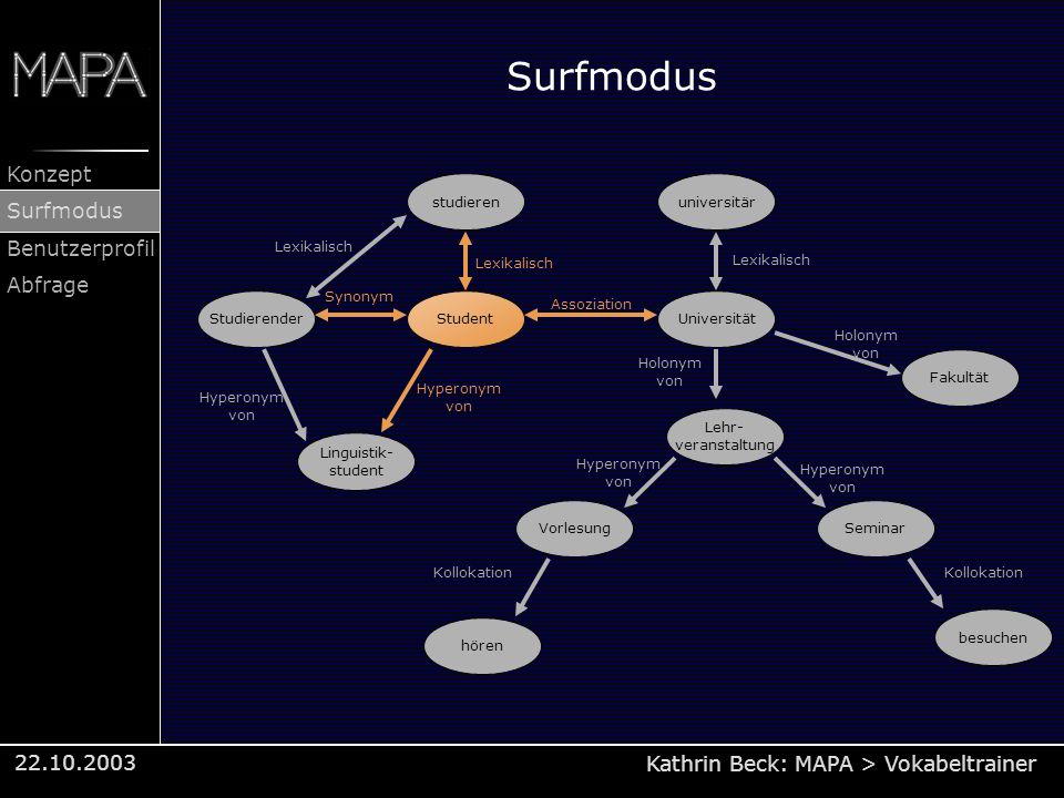 Surfmodus Grundaufbau einer MQL Anfrage Student Universität Seminar