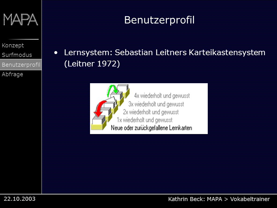 Benutzerprofil Lernsystem: Sebastian Leitners Karteikastensystem