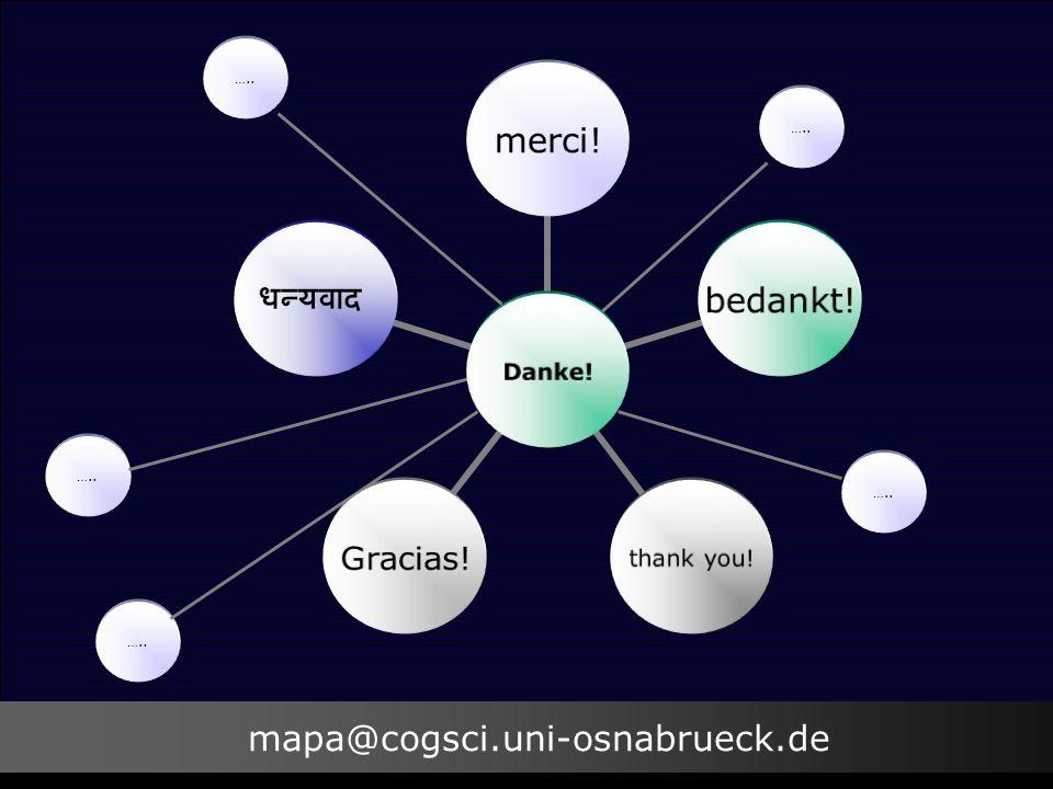 ….. ….. ….. ….. ….. mapa@cogsci.uni-osnabrueck.de