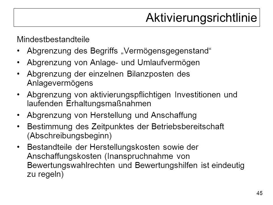 Aktivierungsrichtlinie