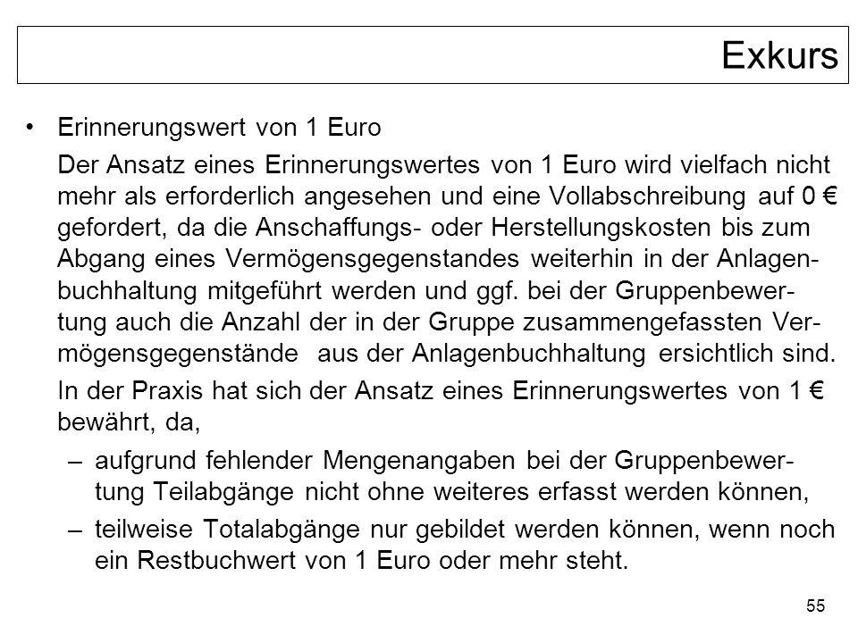 Exkurs Erinnerungswert von 1 Euro