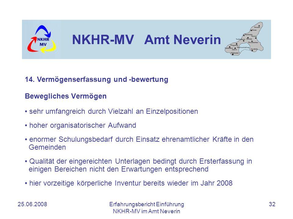 Erfahrungsbericht Einführung NKHR-MV im Amt Neverin
