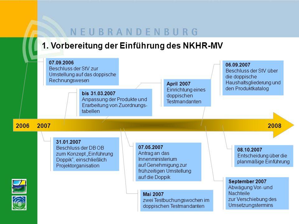 1. Vorbereitung der Einführung des NKHR-MV
