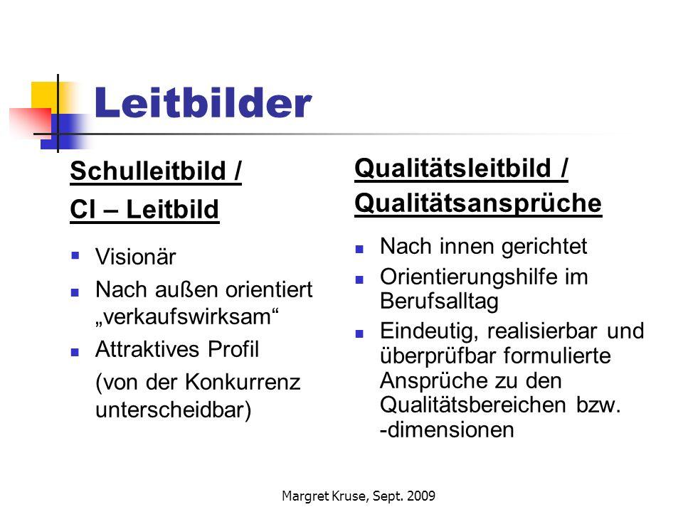 Leitbilder Schulleitbild / CI – Leitbild Qualitätsleitbild /