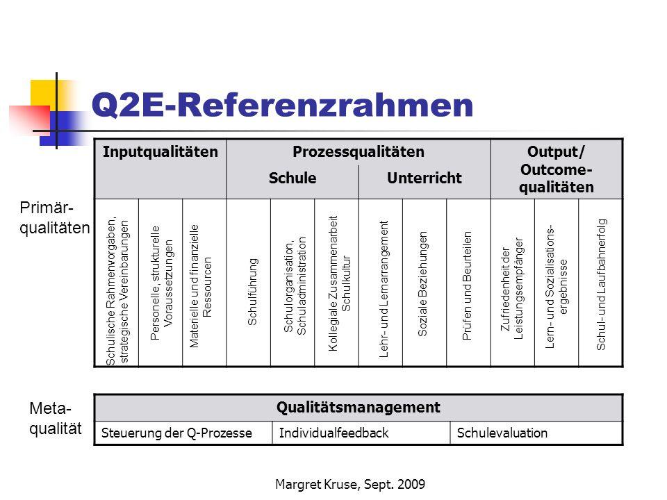 Output/ Outcome-qualitäten