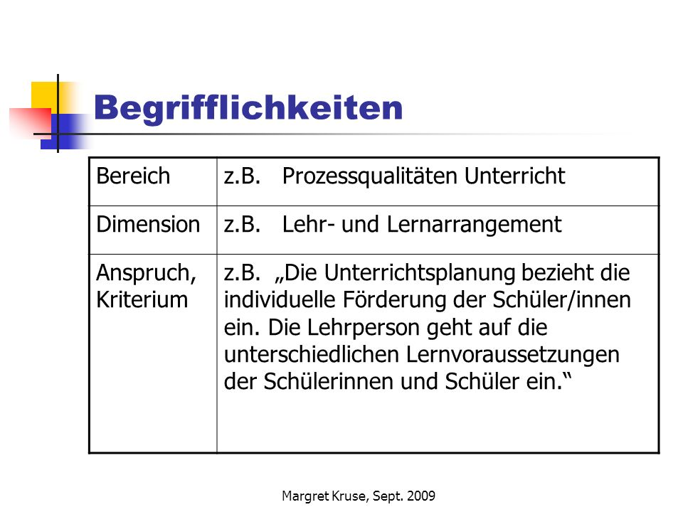 Begrifflichkeiten Bereich z.B. Prozessqualitäten Unterricht Dimension