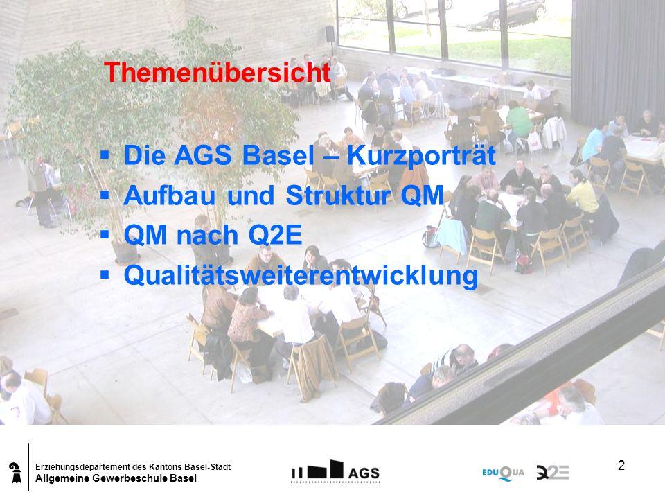Themenübersicht Die AGS Basel – Kurzporträt. Aufbau und Struktur QM.
