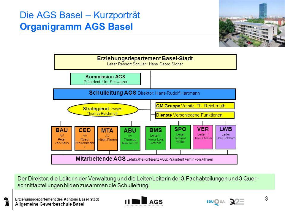 Die AGS Basel – Kurzporträt Organigramm AGS Basel