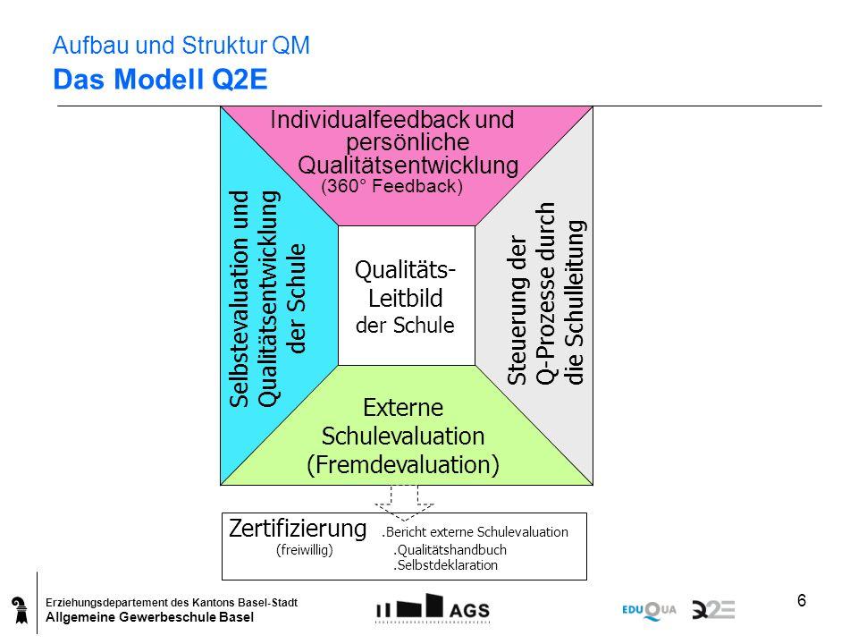 Aufbau und Struktur QM Das Modell Q2E